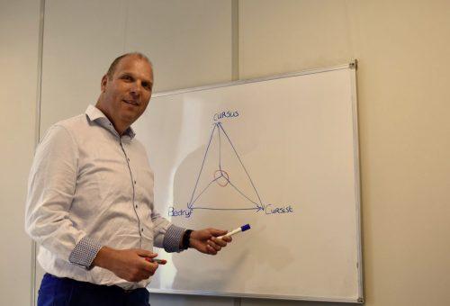 Erik de Leeuw den Bouter sales manager Carta Online